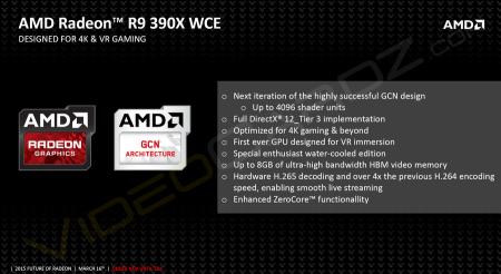 AMD Radeon R9-390X